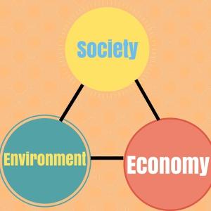 The Circle of CSR